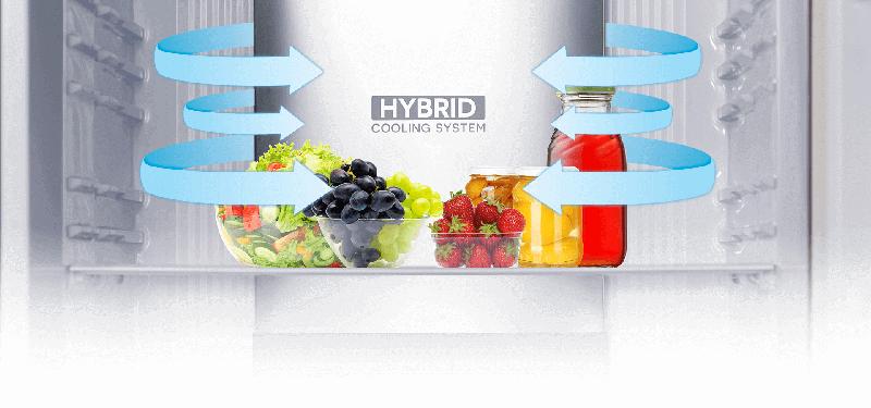 Hệ thống làm lạnh Hybrid Cooling