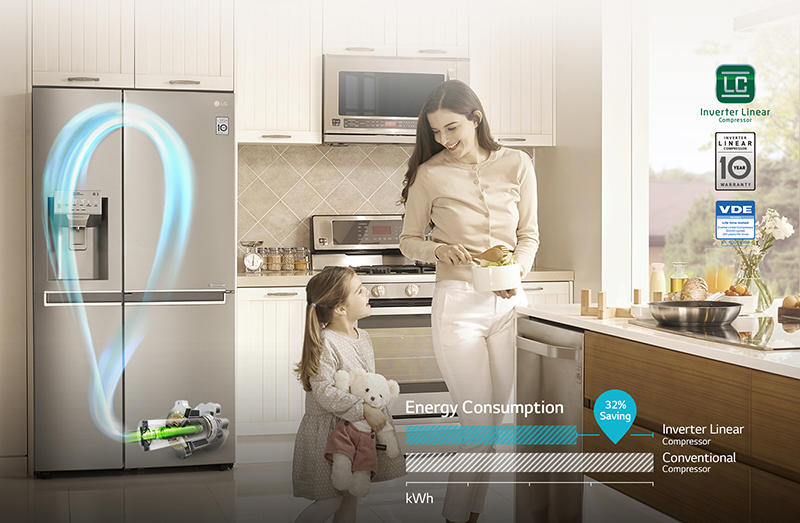 Công nghệ inverter tiết kiệm điện hiệu quả