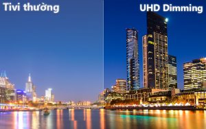 công nghệ UHD Dimming Smart Tivi Cong Samsung 49 inch UA49NU7300