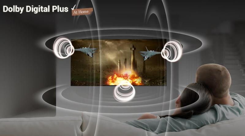 Công nghệ âm thanh vòm Dolby Digital Plus trên Smart Tivi QLED Samsung 75 inch QA75Q9FN