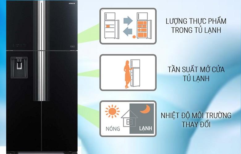 Cảm biến ECO - Tủ lạnh Hitachi Inverter 540 lít R-FW690PGV7 GBK