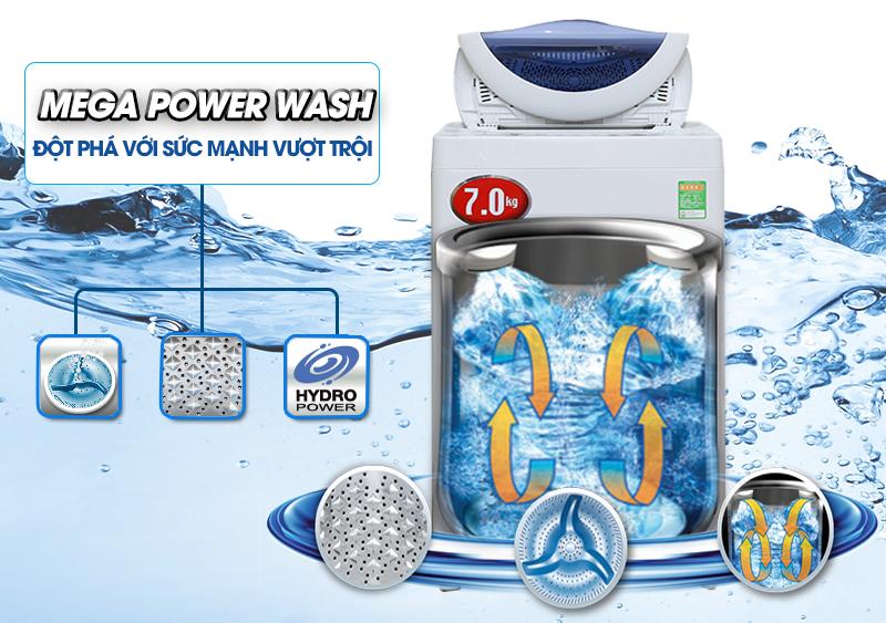 Thiết kế máy giặt sang trọng