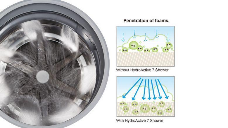 Tăng cường hiệu quả giặt sạch với công nghệ HydroActive