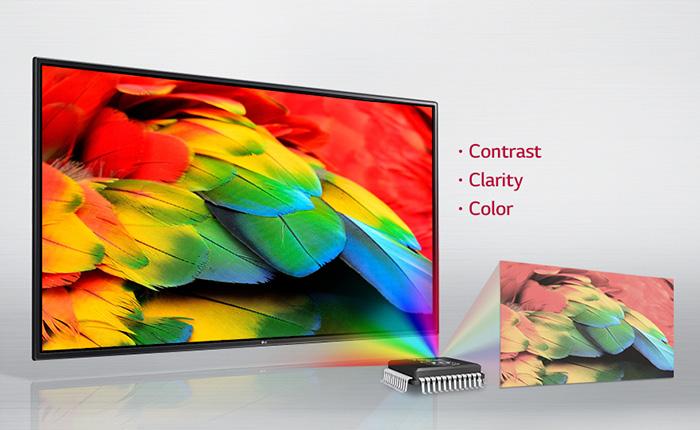 Chip xử lý hình ảnh tiên tiến LG Triple XD trên Tivi LG 55LH575