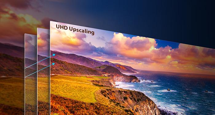 UHD Upscaling - Công nghệ nâng chuẩn hình ảnh UHD