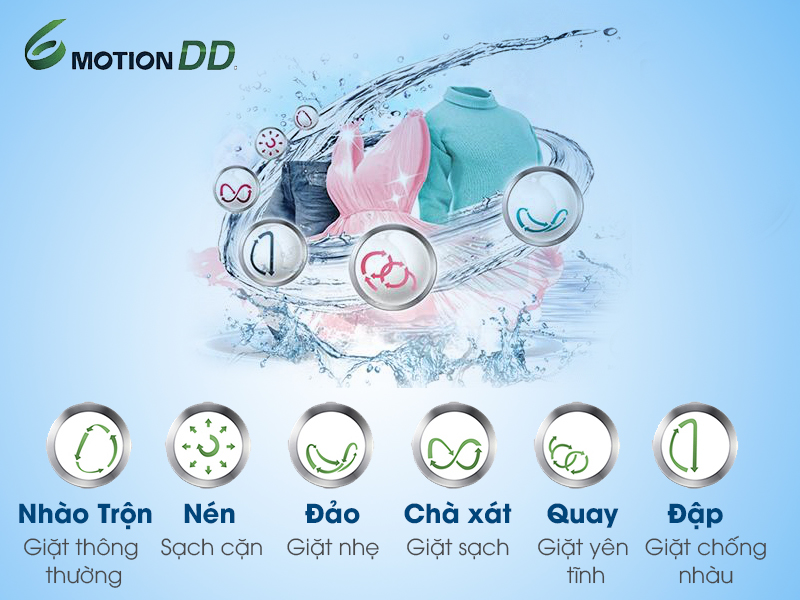 Thiết bị với chế độ giặt tiện lợi và hiệu quả