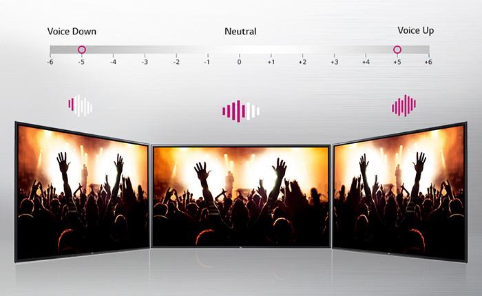 Chế độ lọc thoại Clear Voice III trên Tivi LG 43LJ550