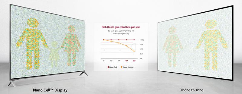 Đắm chìm trong hệ thống âm thanh rõ ràng, trong trẻo với tivi LG 65 inch 4K 65SJ800