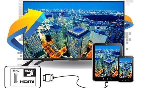 Khả năng kết nối đơn giản, tiện ích với các thiết bị bên ngoài trên Tivi Sharp 40LE280X