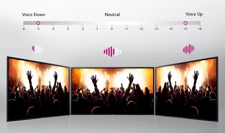 Công nghệ âm thanh trên tivi LG lọc thoại Clear Voice có khả năng nhận diện giọng nói tự động