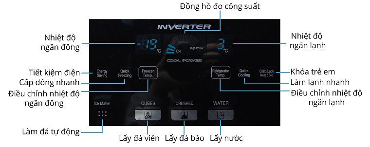 Bảng điều khiển cảm ứng của thiết bị