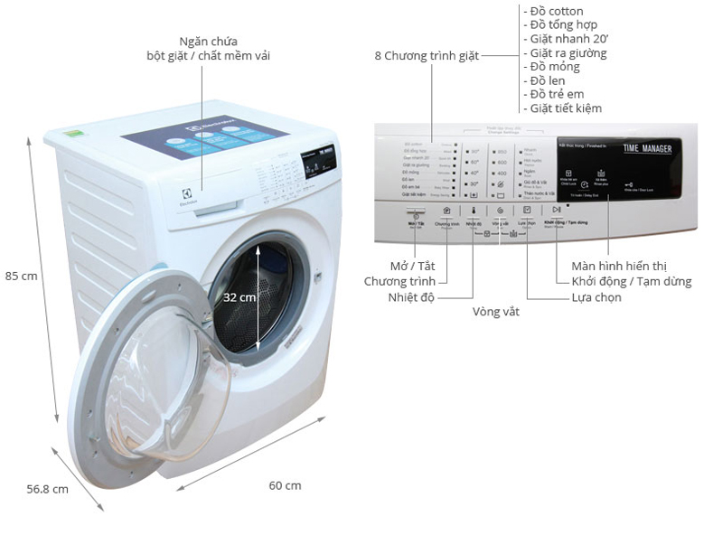 Thông tin về các chỉ số kỹ thuật trong thiết bị máy giặt Electrolux 7 kg EWF80743