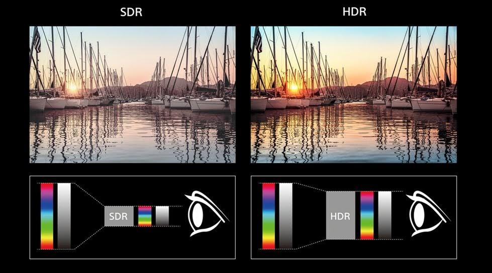 Công nghệ HDR mang đến hình ảnh rực rỡ sống động hơn
