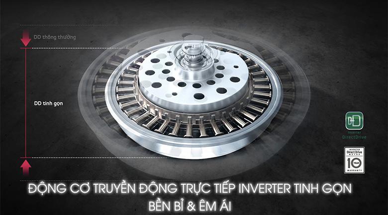 Công nghệ Inverter và động cơ truyền động trực tiếp