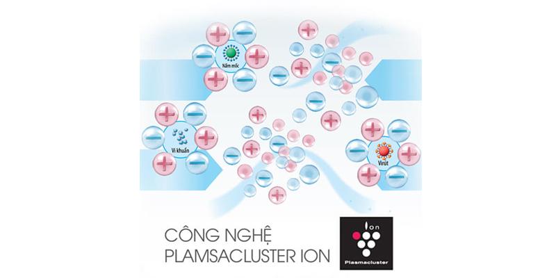 Công nghệ Plasmacluster ion loại bỏ vi khuẩn, virus