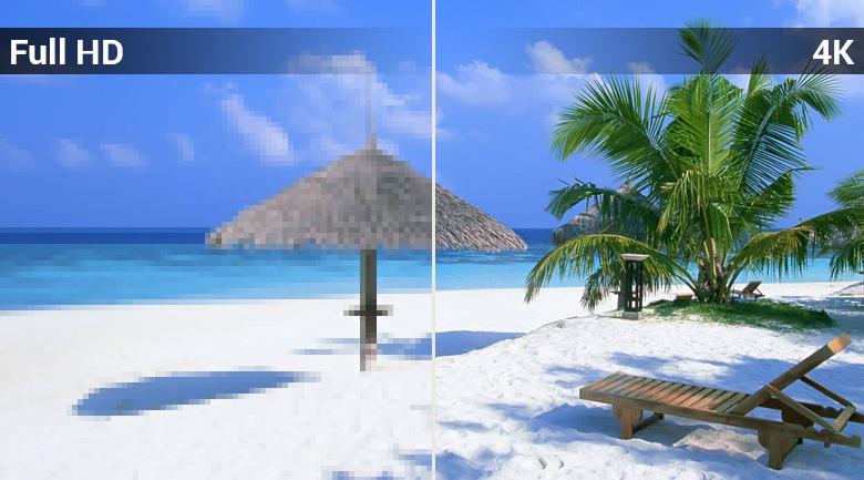 Smart Tivi QLED Samsung 4K 55 inch QA55Q6FN - Độ phân giải 4K