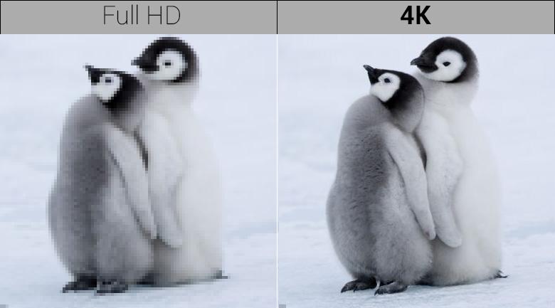 Chất lượng hình ảnh 4K với độ phân giản sắc nét gấp 4 lần Full HD