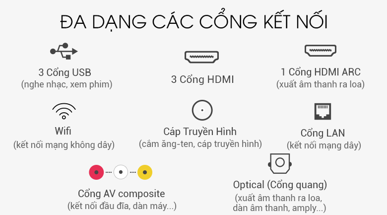 Cổng kết nối - Android Tivi OLED Sony 4K 55 inch KD-55A9F