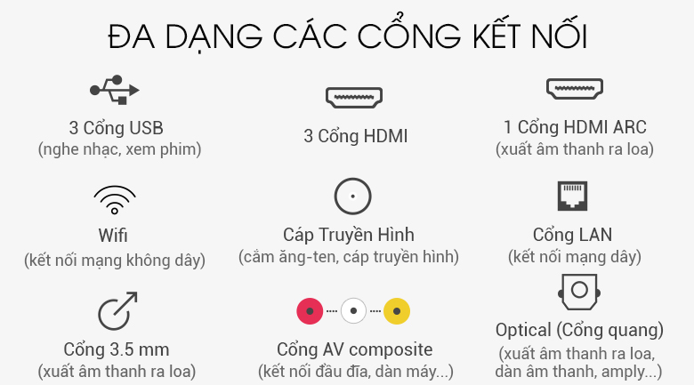 Cổng kết nối - Android Tivi OLED Sony 4K 55 inch KD-65A9F