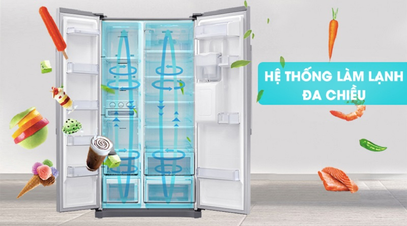 Hệ thống làm lạnh đa chiều - Tủ lạnh Samsung Inverter 538 lít RS52N3303SL/SV