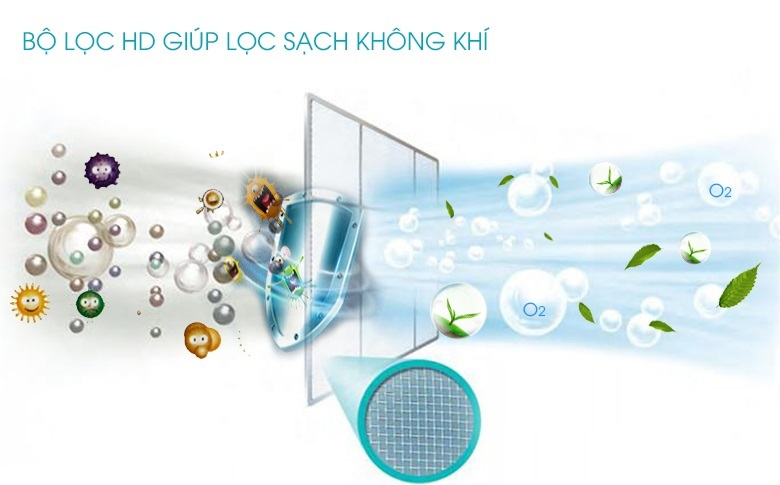 Tấm lọc HD - Điều hòa Electrolux Inverter 1.5 HP ESV12CRR-C2