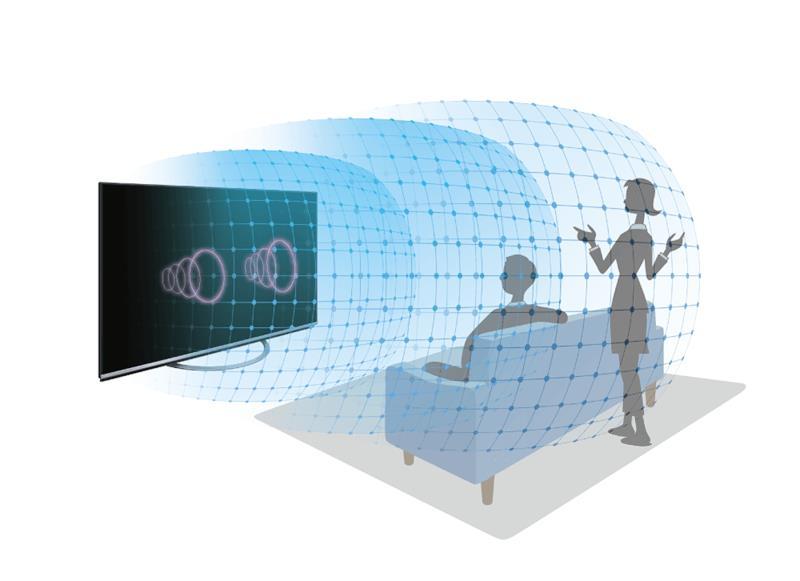 Công nghệ Eilex Prism™