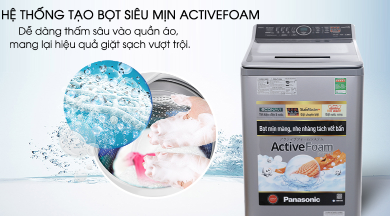 Hệ thống ActiveFoam