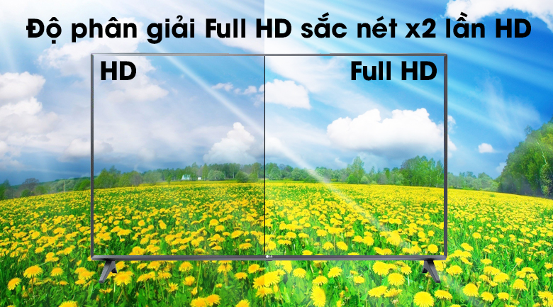Smart Tivi LG 43 inch 43LM5700PTC có độ phân giải Full HD + công nghệ Resolution Upscaler